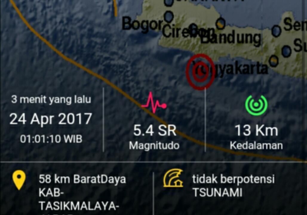 Gempa Bumi Tasikmalaya 5.4 SR