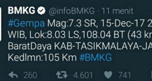 Gempa 7,3 SR, Guncang Tasikmalaya
