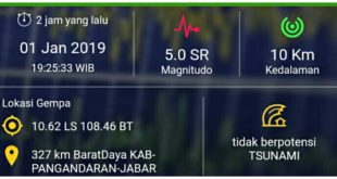 Gempabumi 5.0 SR Guncang Pangandaran, Warga Tak Merasakan