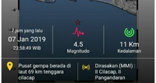 Setelah di Tasik, Terjadi Lagi Gempa 4,5 SR di Pangandaran