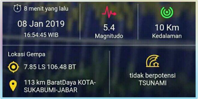 Terjadi Lagi Gempa 5.4 SR di Sukabumi, Terasa Sampai Tasikmalaya