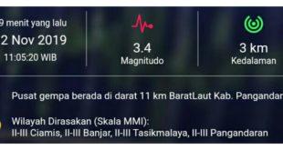 Kembali, Gempa 3 4 Magnitudo Pangandaran Dirasakan di Tasikmalaya dan Sekitarnya