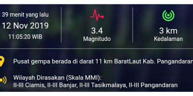 Kembali, Gempa 3.4 Magnitudo Pangandaran Dirasakan di Tasikmalaya dan Sekitarnya